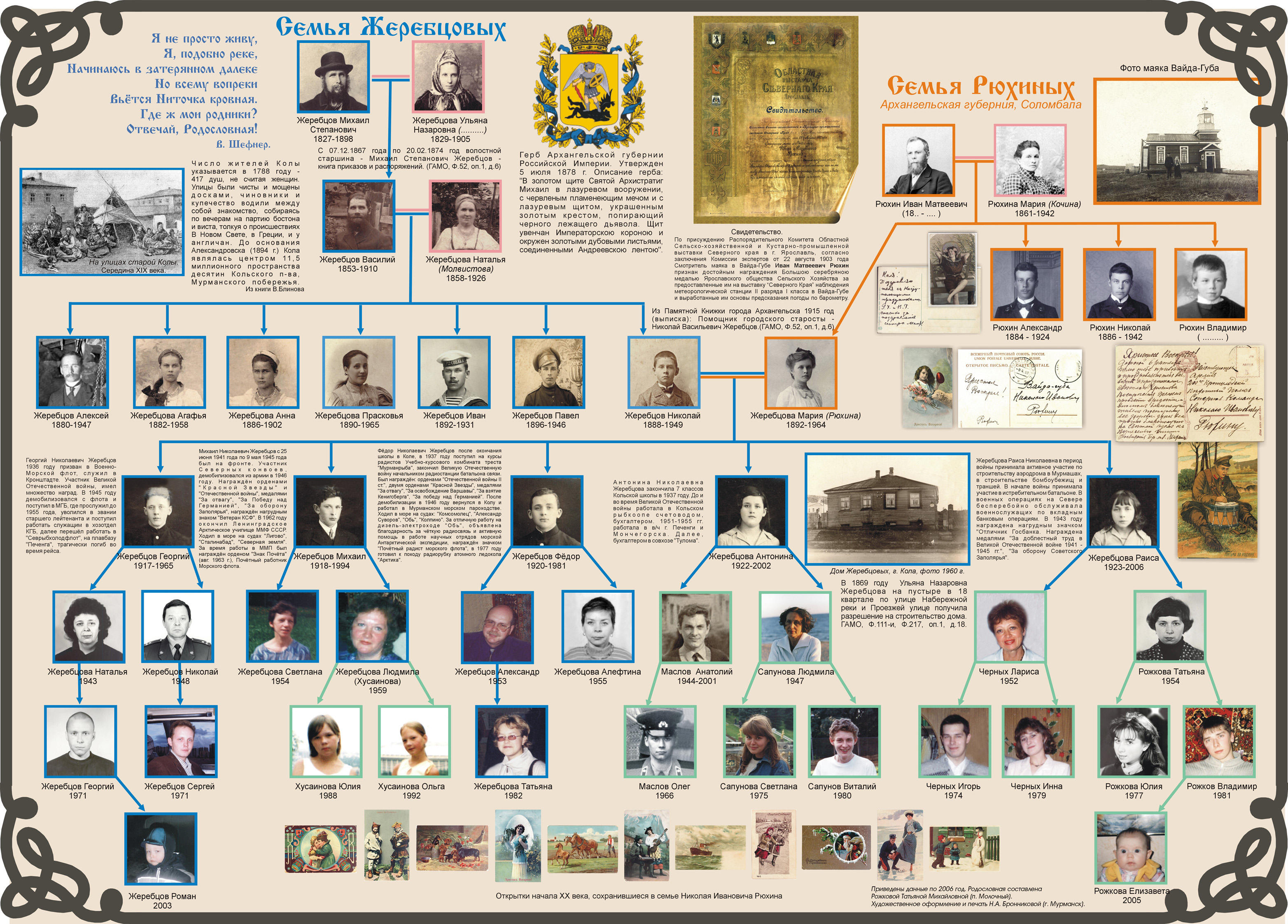 генеалогическое древо семьи в иркутске состав